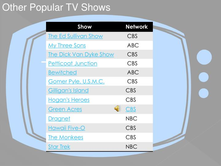 Other Popular TV Shows