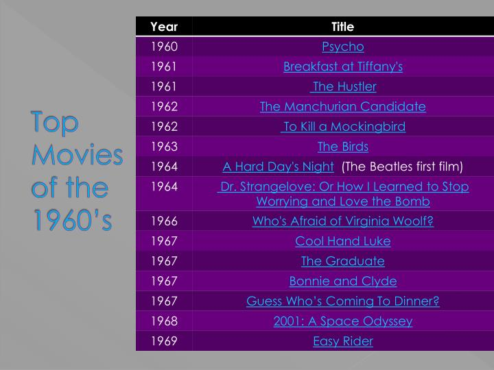 Top Movies of the 1960's