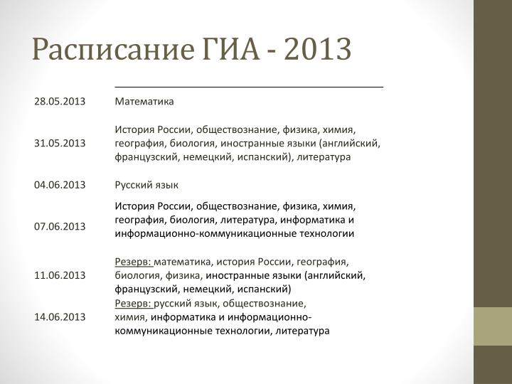 Расписание ГИА - 2013