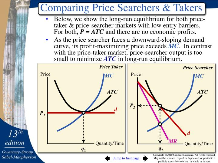 price searcher