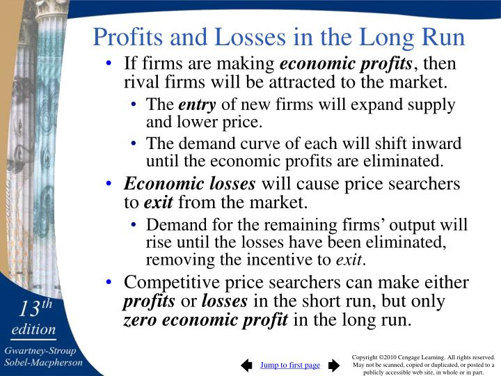 Profits and Losses in the Long Run