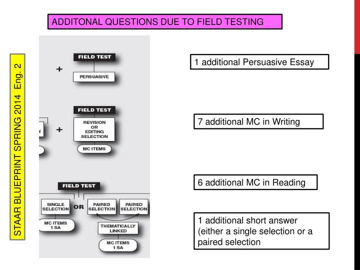 ADDITONAL QUESTIONS DUE TO FIELD TESTING