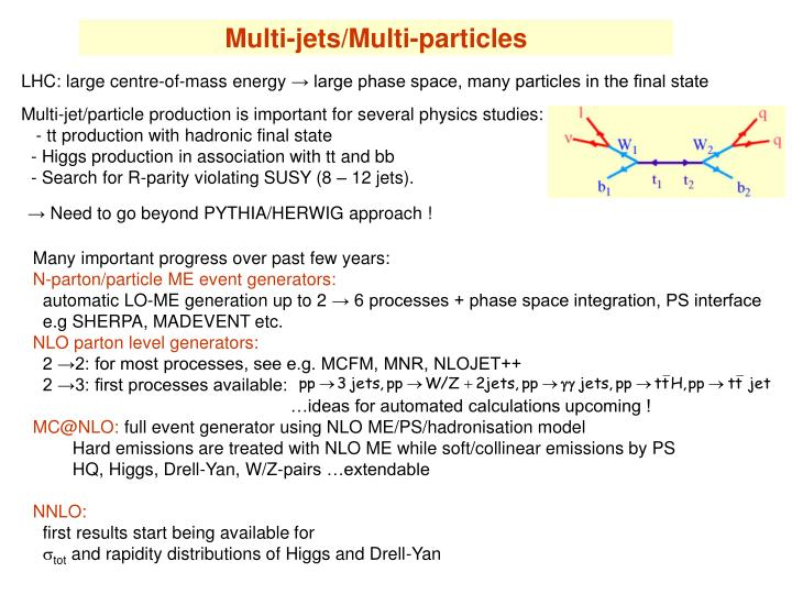 Multi-jets/Multi-particles