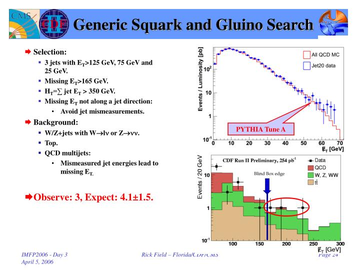 Generic Squark and Gluino Search