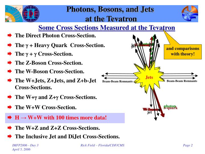 Photons bosons and jets at the tevatron