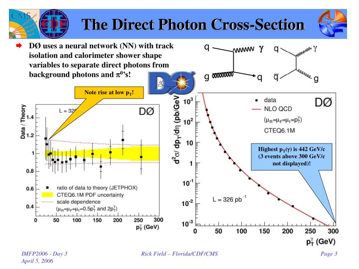 The direct photon cross section