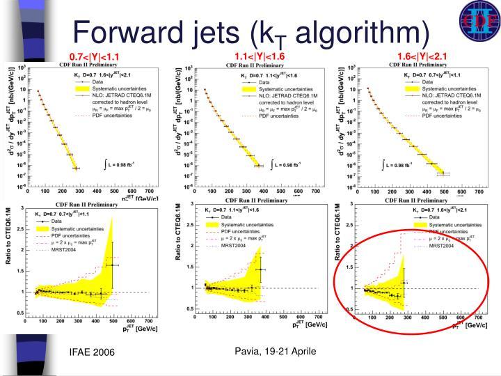 Forward jets (k
