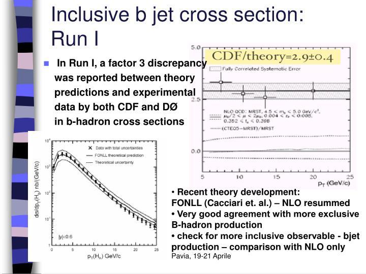 Inclusive b jet cross section:
