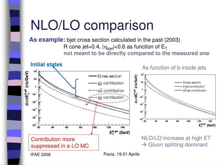 NLO/LO comparison