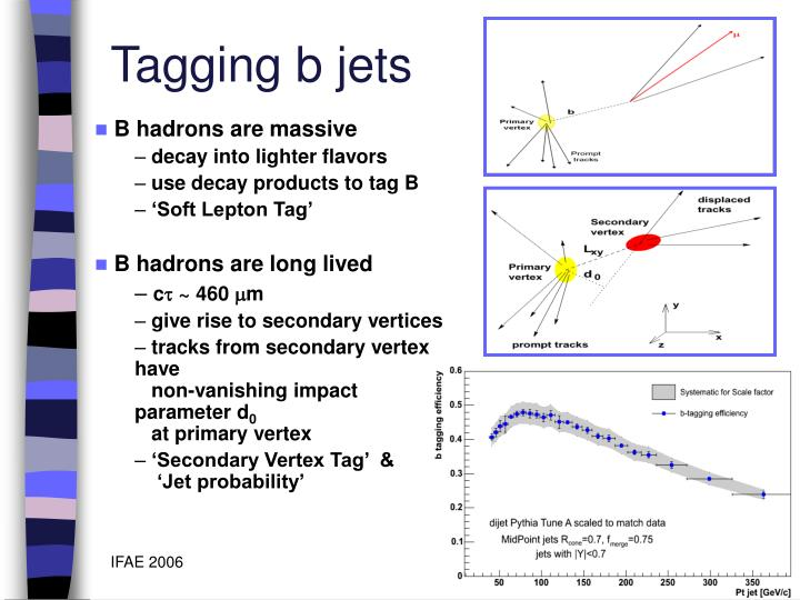 Tagging b jets