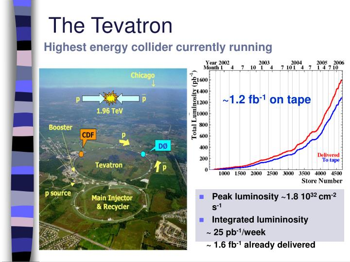 The tevatron