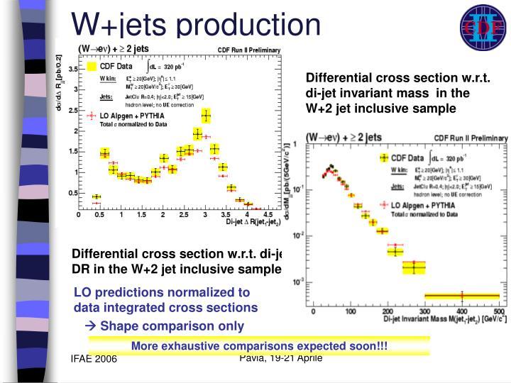 W+jets production