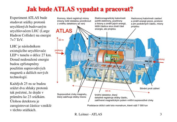 Jak bude atlas vypadat a pracovat