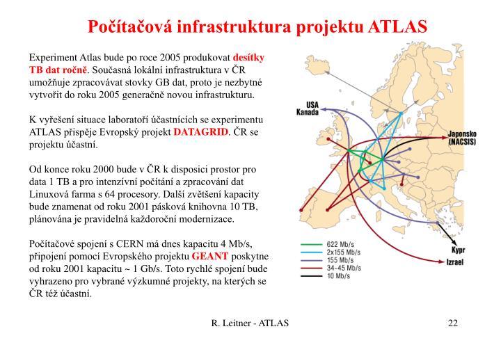 Počítačová infrastruktura projektu ATLAS