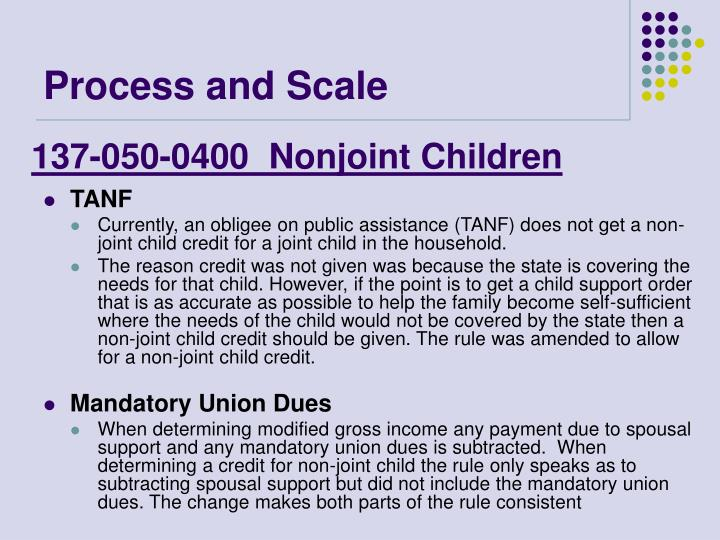 137-050-0400  Nonjoint Children