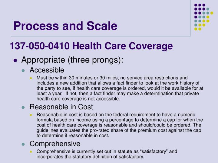 137-050-0410 Health Care Coverage