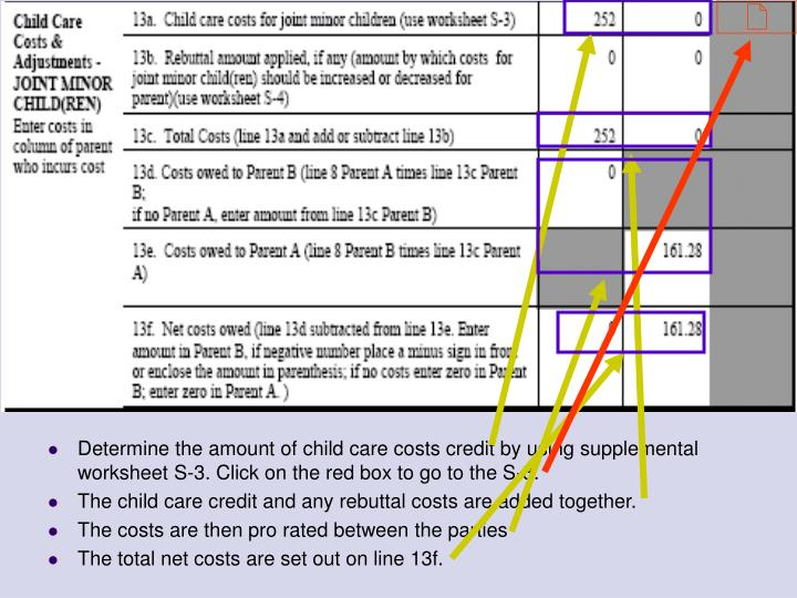Determine the amount of child care costs credit by using supplemental worksheet S-3. Click on the red box to go to the S-3.