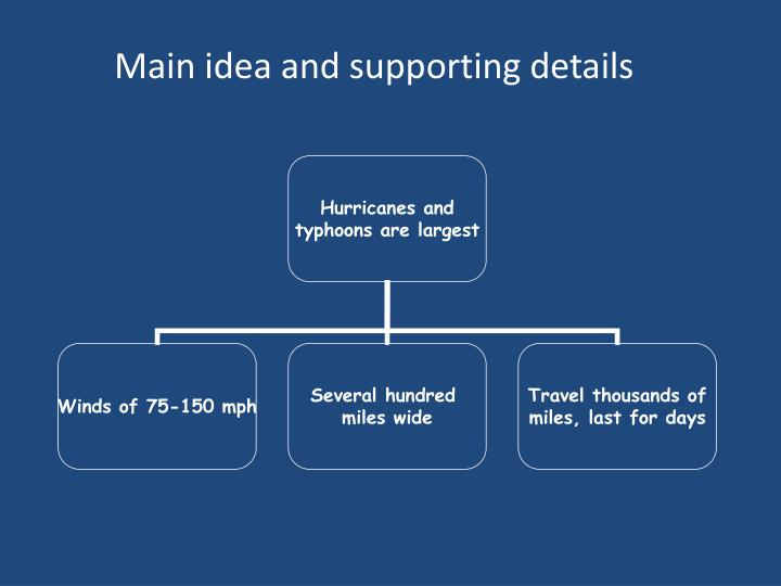 Main idea and supporting details