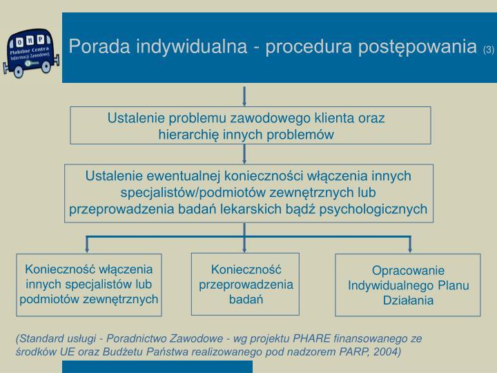 Ustalenie problemu zawodowego klienta oraz hierarchię innych problemów
