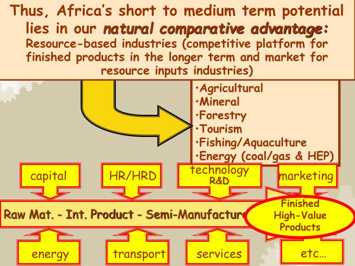 Thus, Africa's short to medium term potential lies in our
