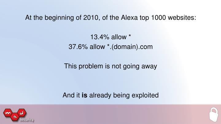 At the beginning of 2010, of the Alexa top 1000 websites: