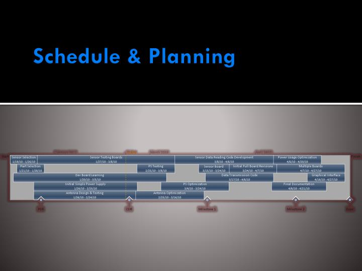 Schedule & Planning