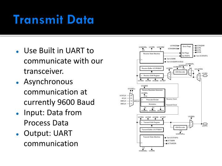 Transmit Data