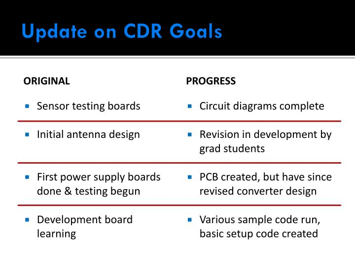 Update on CDR Goals