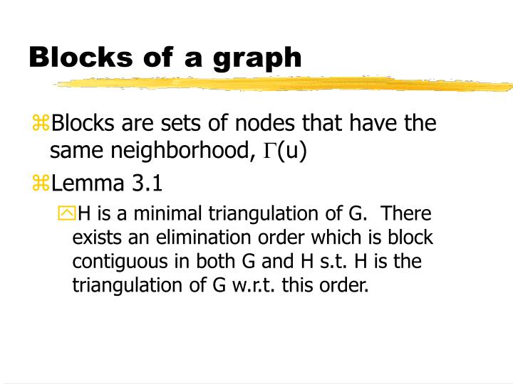 Blocks of a graph