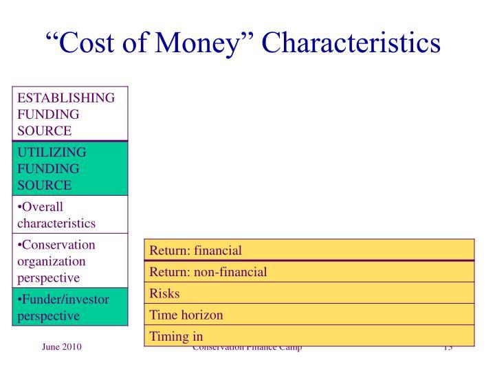 """Cost of Money"" Characteristics"
