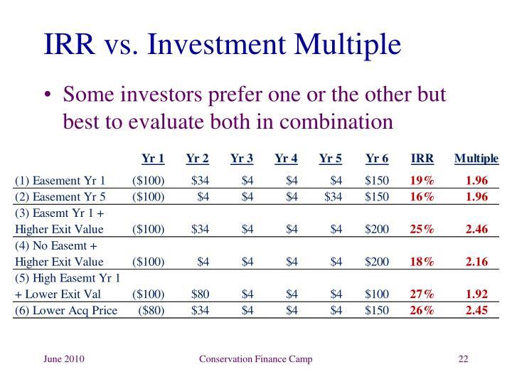 IRR vs. Investment Multiple