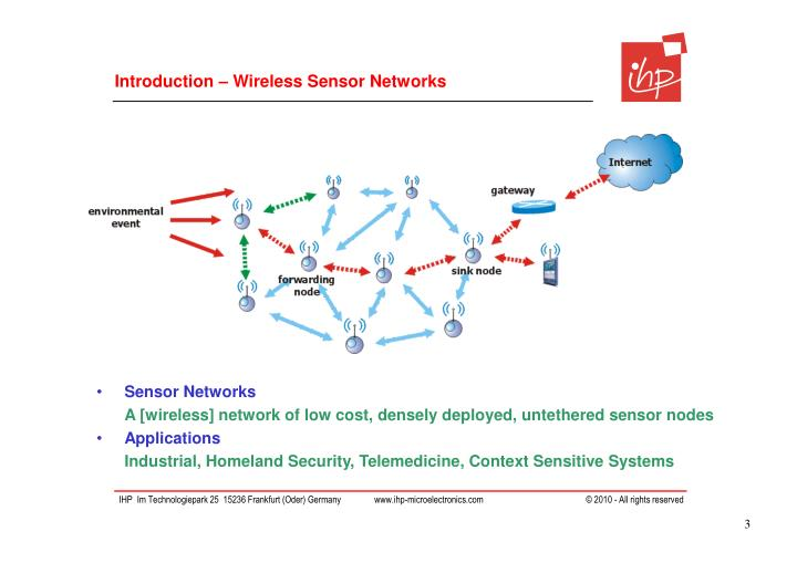 Introduction wireless sensor networks