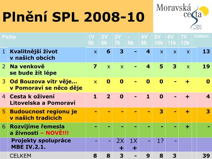 Plnění SPL 2008-10