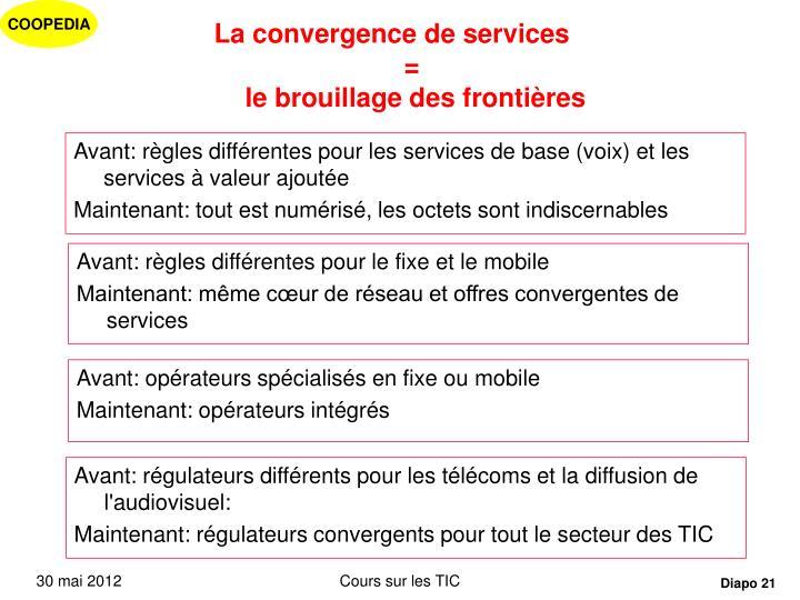 La convergence de services