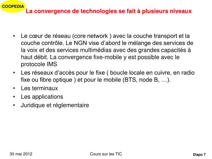 La convergence de technologies se fait à plusieurs niveaux