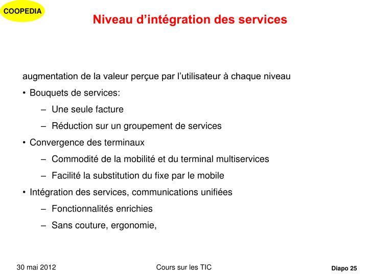 Niveau d'intégration des services