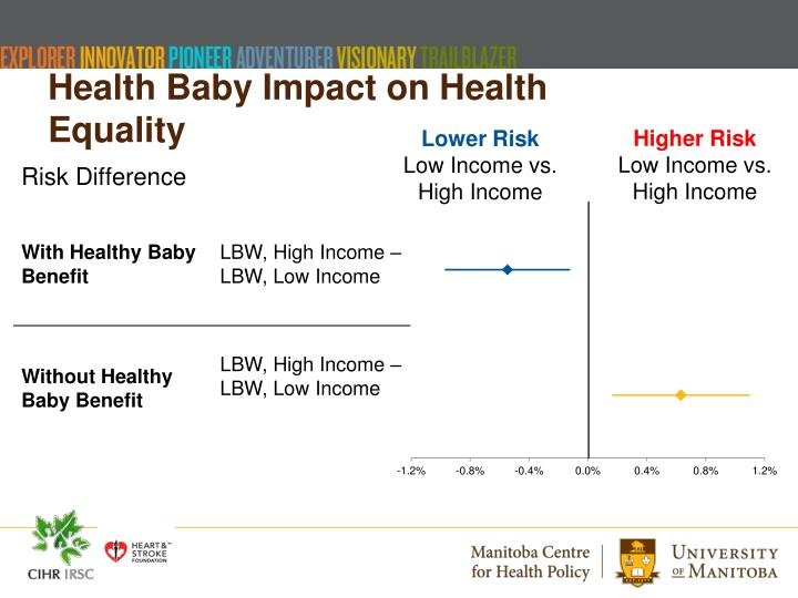 Health Baby Impact on Health Equality