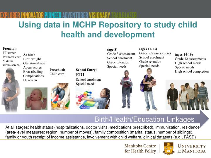 Using data in mchp repository to study child health and development
