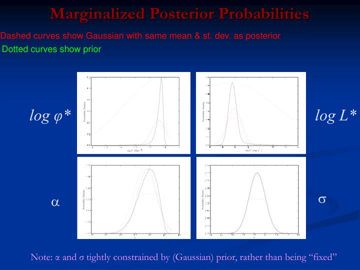 Marginalized Posterior Probabilities