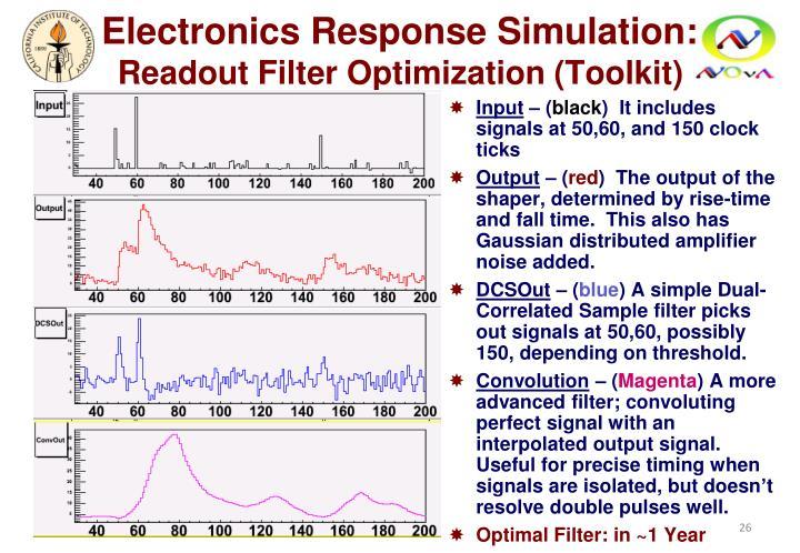 Electronics Response Simulation: