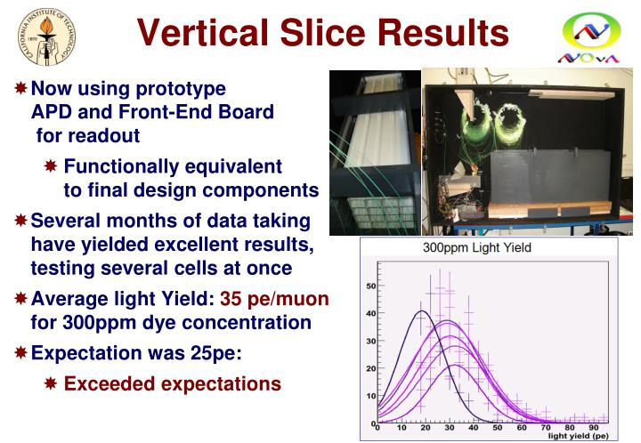 Vertical Slice Results