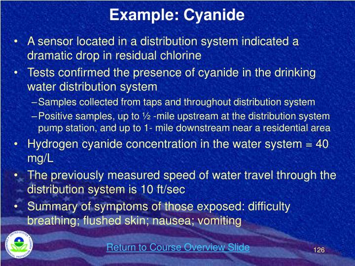 Example: Cyanide