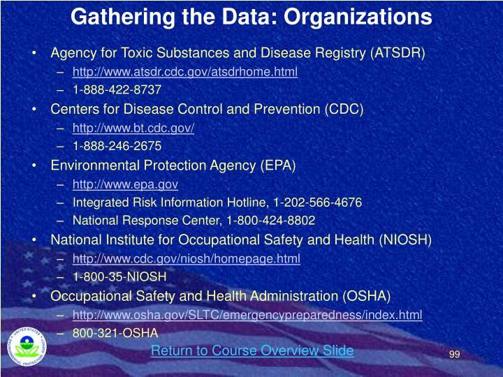 Gathering the Data: Organizations