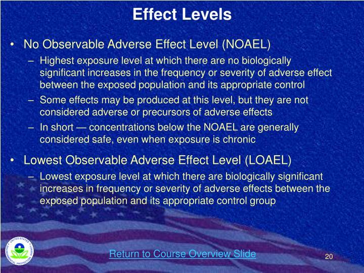 Effect Levels