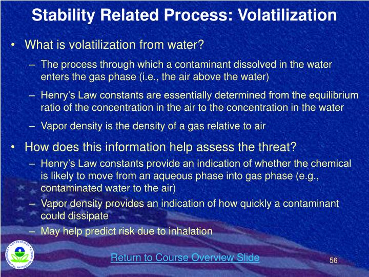 Stability Related Process: Volatilization