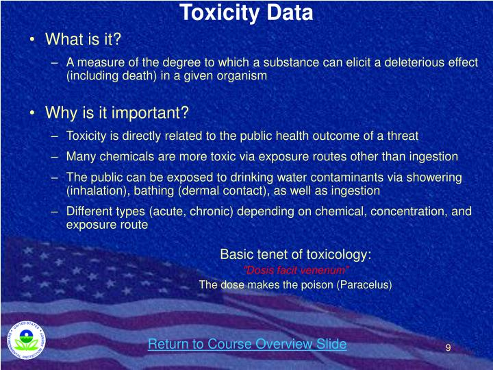 Toxicity Data