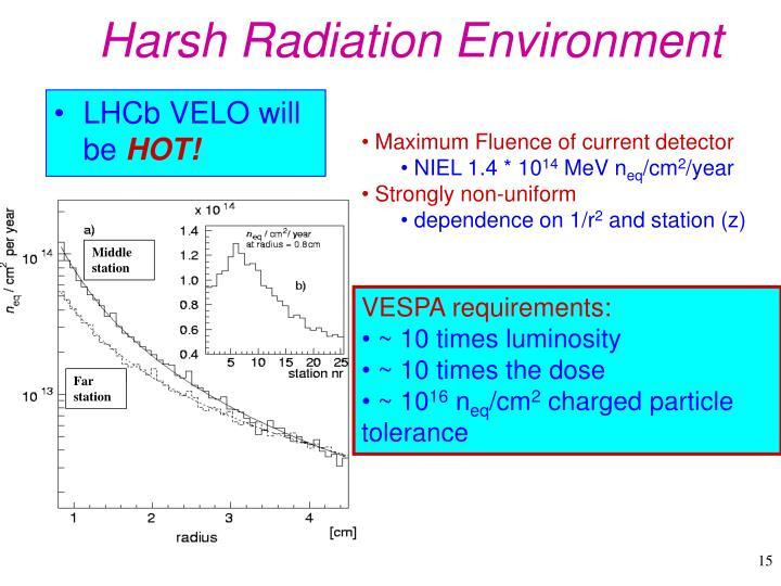 Harsh Radiation Environment