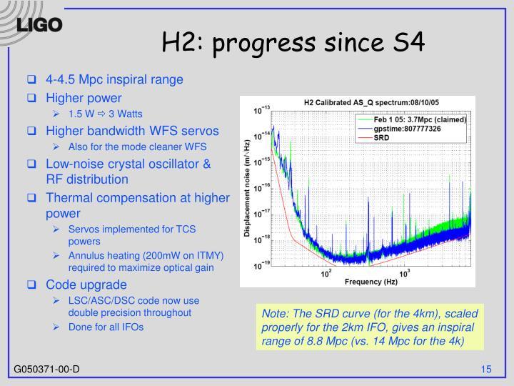 H2: progress since S4