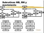 subrutinas nb bn y movimiento