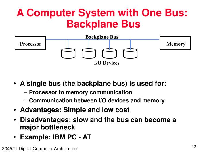 A Computer System with One Bus:
